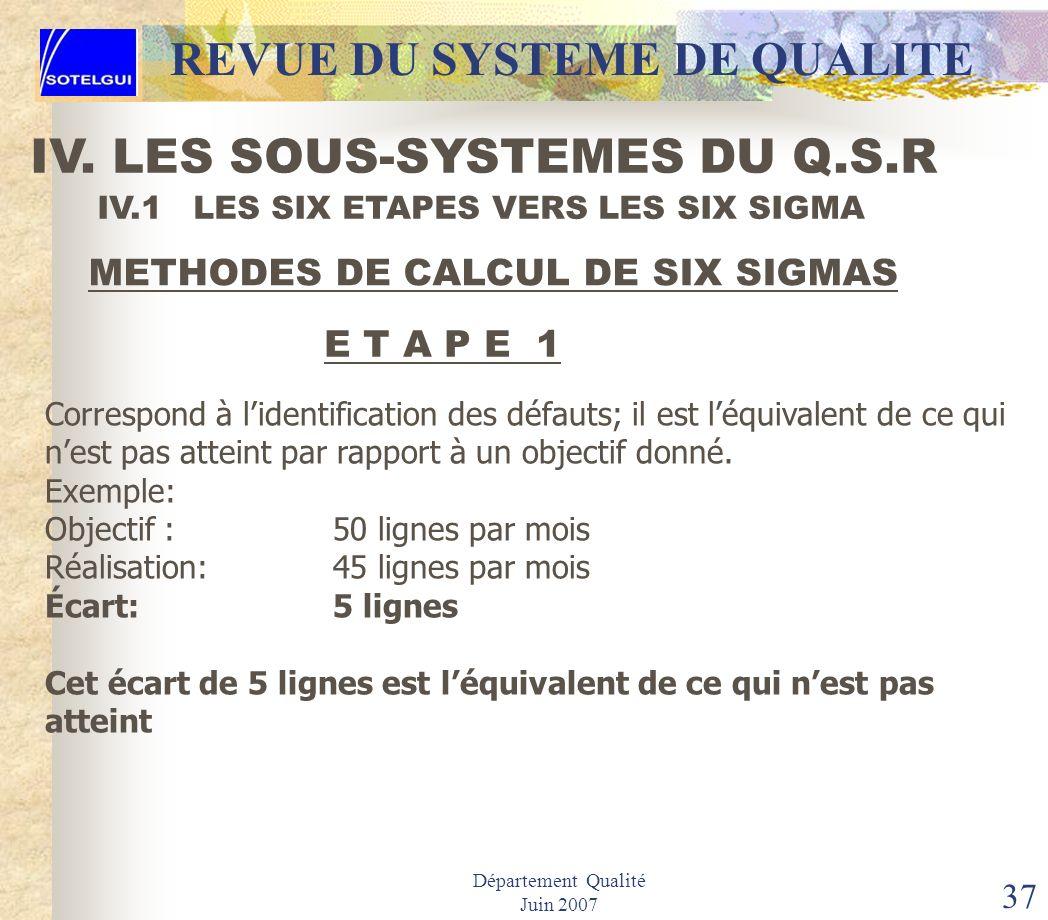 Département Qualité Juin 2007 36 IV.1 LES SIX ETAPES VERS LES SIX SIGMA METHODES DE CALCUL DE SIX SIGMAS EXEMPLE SUR LE PROCESSUS DINSTALLATION DUNE L