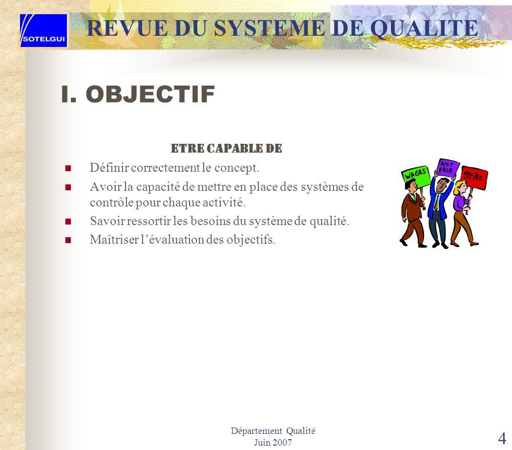 3 REVUE DU SYSTEME DE QUALITE I. OBJECTIF DU MODULE II. LE CONCEPT Q S R III. LA PROCEDURE INTERNE IV. LES SOUS SYSTEMES V. LES RESPONSABILITES VI. LE