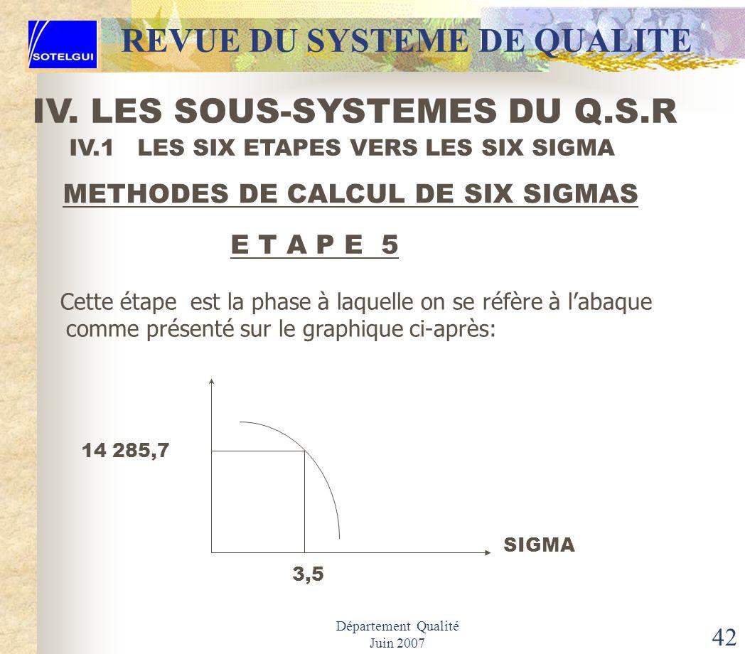 Département Qualité Juin 2007 41 Approximation Niveau Sigma ± σ D é fauts par Million d'Opportunites d'Erreur Détermination Sigma