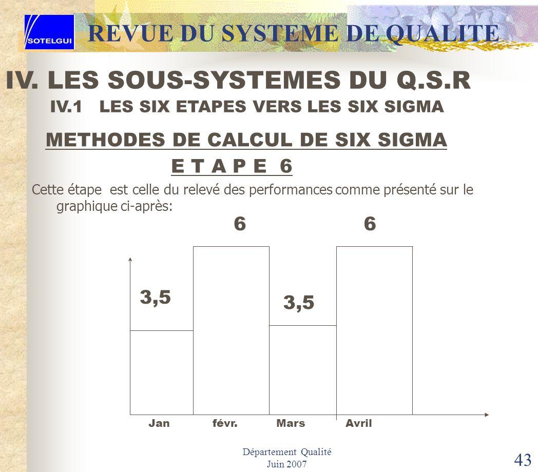 Département Qualité Juin 2007 42 IV.1 LES SIX ETAPES VERS LES SIX SIGMA METHODES DE CALCUL DE SIX SIGMAS E T A P E 5 Cette étape est la phase à laquel