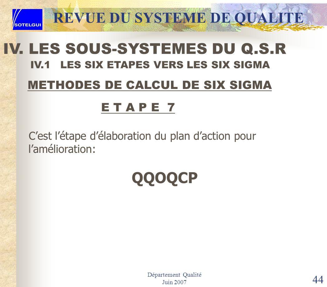 Département Qualité Juin 2007 43 IV.1 LES SIX ETAPES VERS LES SIX SIGMA METHODES DE CALCUL DE SIX SIGMA E T A P E 6 Cette étape est celle du relevé de