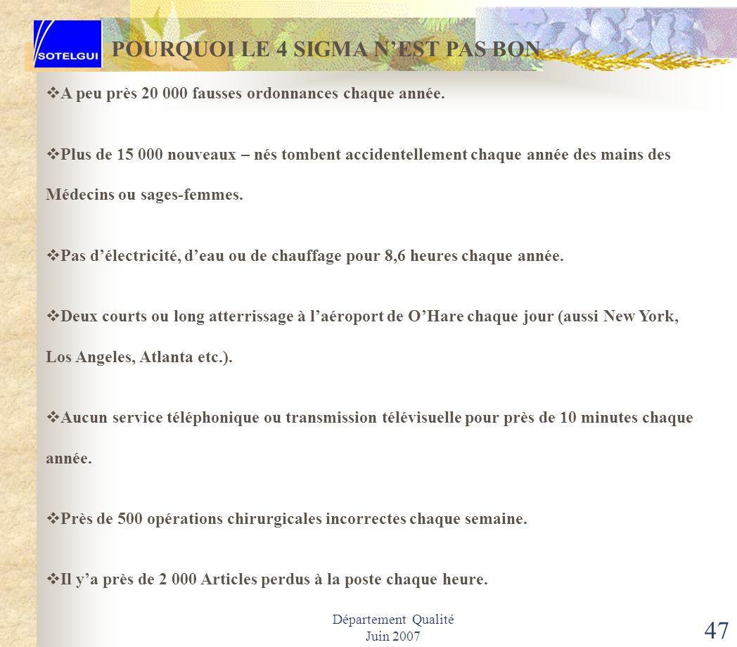 Département Qualité Juin 2007 46 EXEMPLE DE LA MATRICE DU NIVEAU SIGMA FonctionProduit ou Service DéfautsUnitéDéfaut par unité DPU Opportunit é dErreu