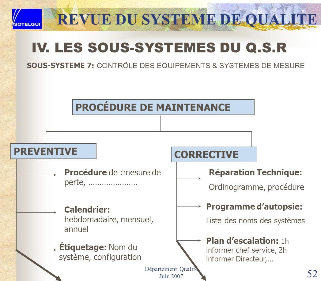 Département Qualité Juin 2007 51 REVUE DU SYSTEME DE QUALITE 6. Quantification des données: Il est impérieux dutiliser les données chiffrées dans la h