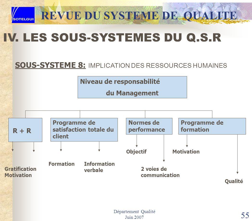 Département Qualité Juin 2007 54 REVUE DU SYSTEME DE QUALITE IV. LES SOUS-SYSTEMES DU Q.S.R SOUS-SYSTEME 6: TECHNIQUES DE RESOLUTION DE PROBLEMES 1. F