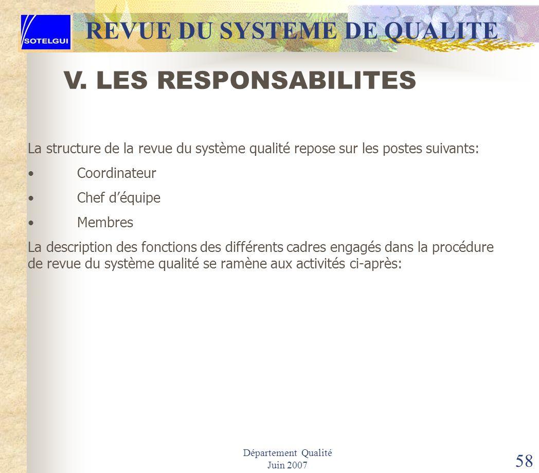 Département Qualité Juin 2007 57 REVUE DU SYSTEME DE QUALITE SOUS-SYSTEME 9: SATISFACTION TOTALE DU CLIENT INT. & EXT. IV. LES SOUS-SYSTEMES DU Q.S.R