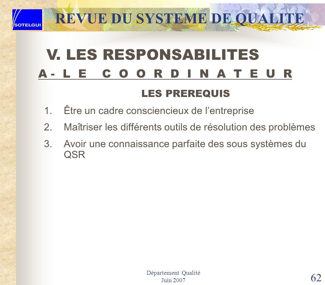 Département Qualité Juin 2007 61 REVUE DU SYSTEME DE QUALITE Le plan de formation Le plan qualité Le plan directeur des 6 SIGMA La liste des produits
