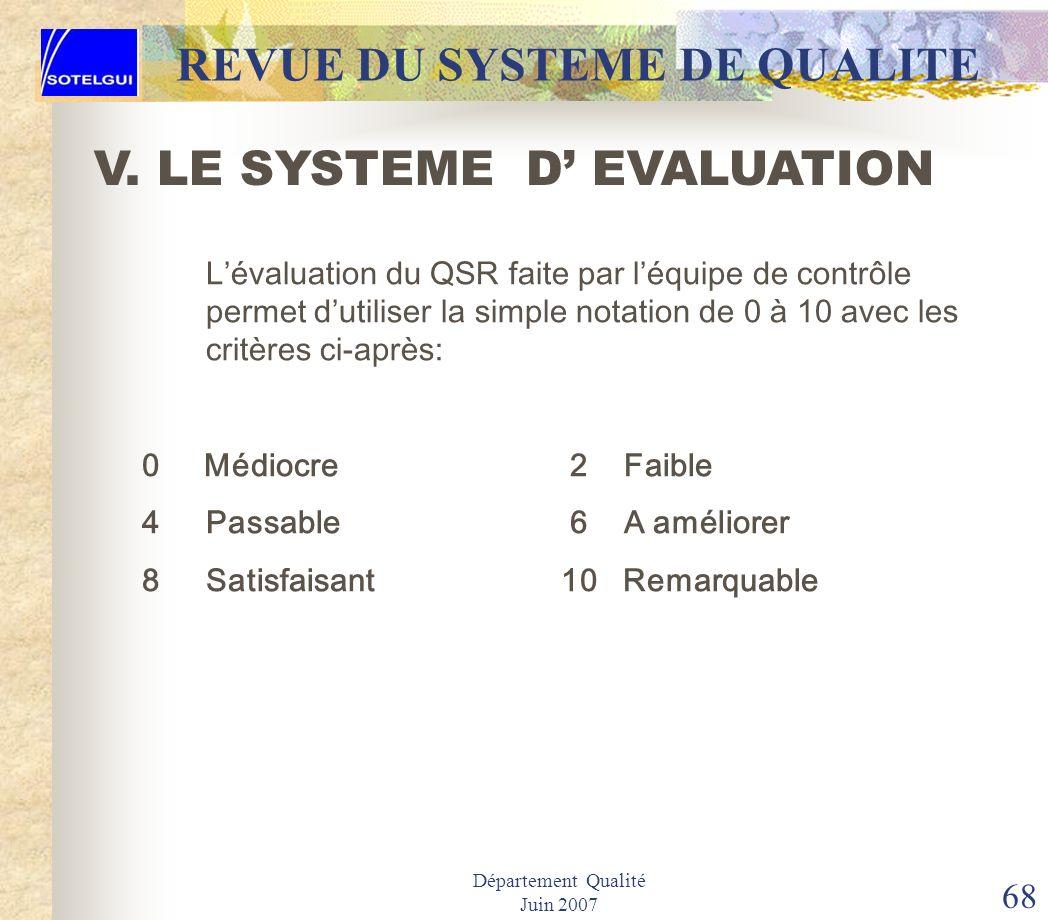 Département Qualité Juin 2007 67 REVUE DU SYSTEME DE QUALITE Lévaluation du QSR est la synthèse des résultats des dix sous systèmes développés dans le