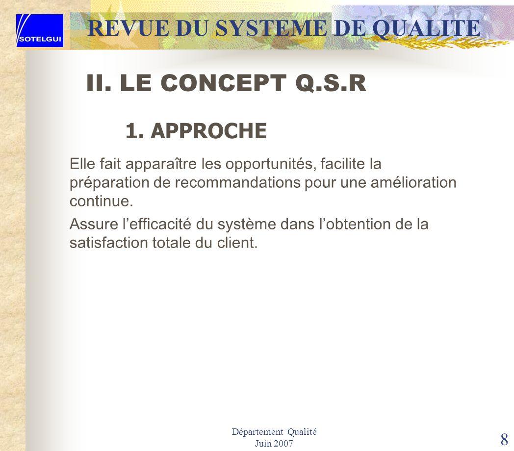 Département Qualité Juin 2007 7 II. CONCEPT QUALITE REVUE DU SYSTEME DE QUALITE Les contrôles donnent lopportunité déchanges dexpérience et servent à