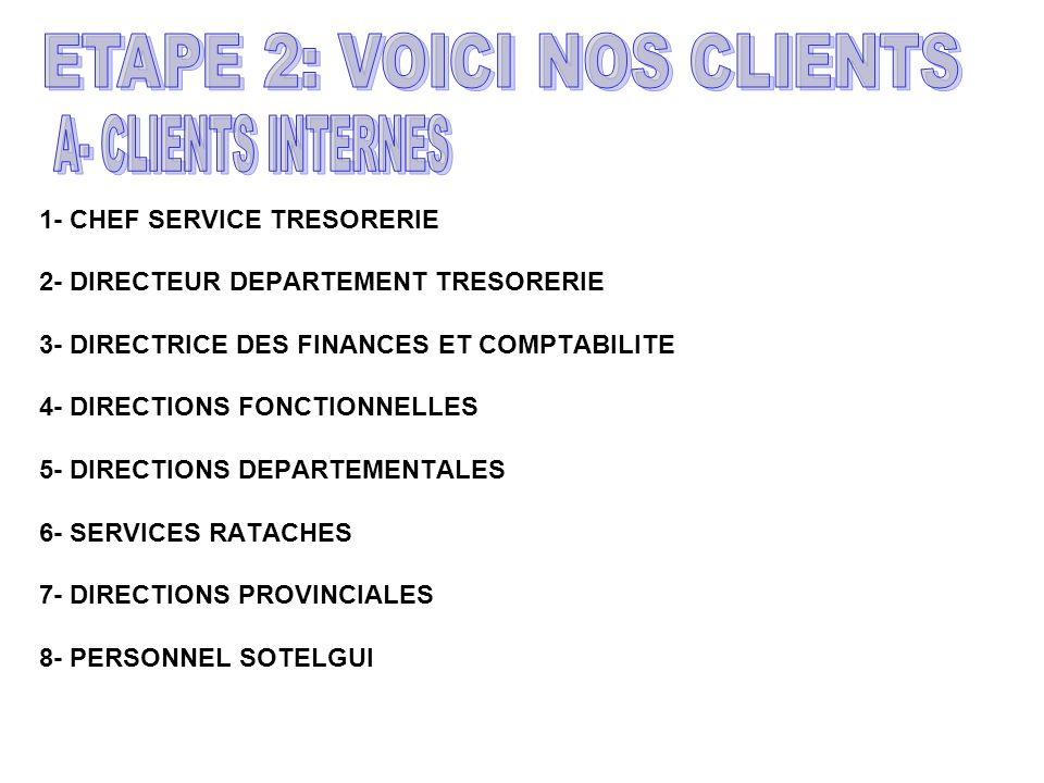1- ABONNES DES PROVINCES 2- FOURNISSEURS LOCAUX 3- FOURNISSEURS ETRANGERS