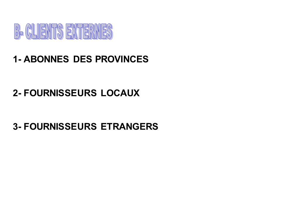 N°DESIGNATIONQUANTITE 1ORDINATEUR DE BUREAU10 2ONDULEUR10 3IMPRIMANTE3 4PHOTOCOPIEUSE2 5RESEAU INTEGRE1 6MODULE DE GESTION DE TRESORERIE1 7FORMATION DU PERSONNEL10 8SOURCE SANS COUPURE1 9PRIME DE TRAJET SOTELGUI – BANQUES (150 000 FG / MOIS / PERSONNE)4