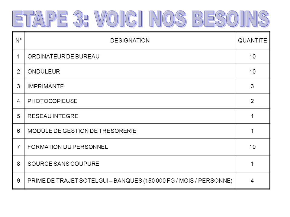 CLIENT FOURNISSEUR SERVICE RAPPROCHEMENT BANCAIRE (SRB) DPT COMPTA (DDC) DPT TRESORERIE (DDT) DFC SCE RAPPROCHEMENT BANCAIRE (SRB) 1 1 21 31414 DPT COMPTA (DDC)2 12 2 32424 DPT TRESORERIE (DDT)3 13 23 3434 DFC41414 24 34