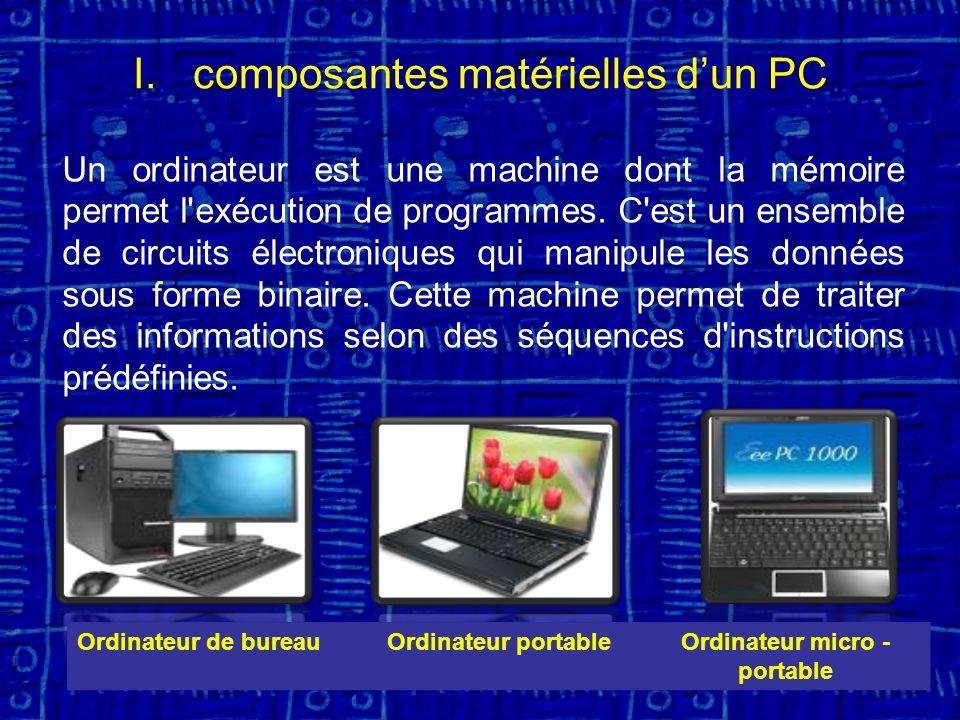 I.composantes matérielles dun PC Ordinateur de bureauOrdinateur portableOrdinateur micro - portable Un ordinateur est une machine dont la mémoire permet l exécution de programmes.