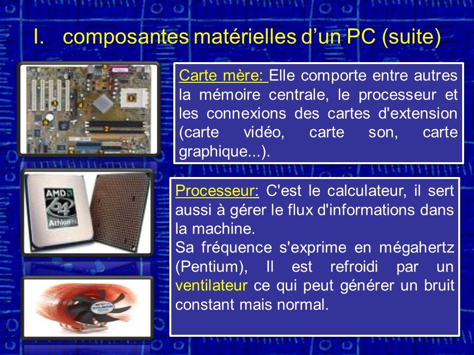 I.composantes matérielles dun PC (suite) Carte mère: Elle comporte entre autres la mémoire centrale, le processeur et les connexions des cartes d extension (carte vidéo, carte son, carte graphique...).