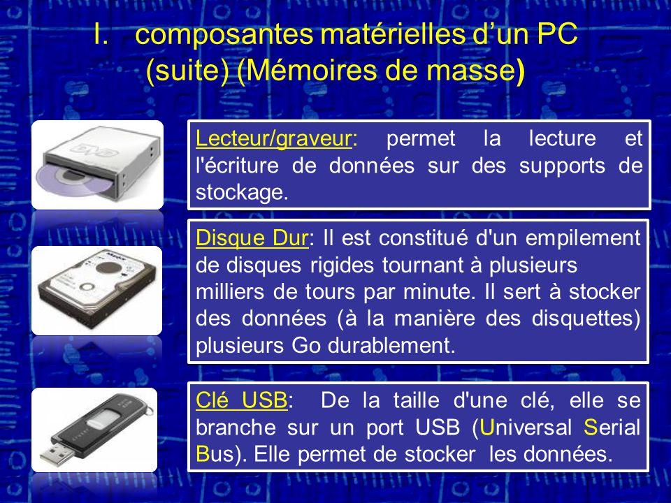 I.composantes matérielles dun PC (suite) (Mémoires de masse) Lecteur/graveur: permet la lecture et l écriture de données sur des supports de stockage.