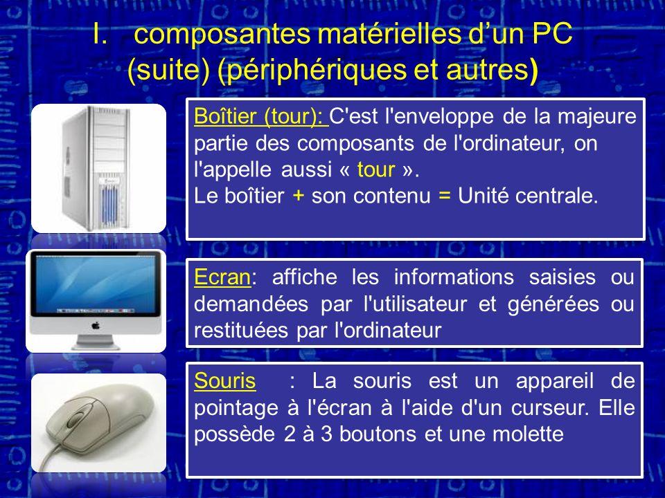 I.composantes matérielles dun PC (suite) (périphériques et autres) Boîtier (tour): C est l enveloppe de la majeure partie des composants de l ordinateur, on l appelle aussi « tour ».