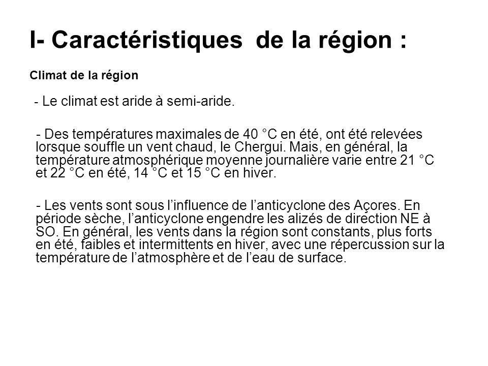 I- Caractéristiques de la région : - Le climat est aride à semi-aride. - Des températures maximales de 40 °C en été, ont été relevées lorsque souffle