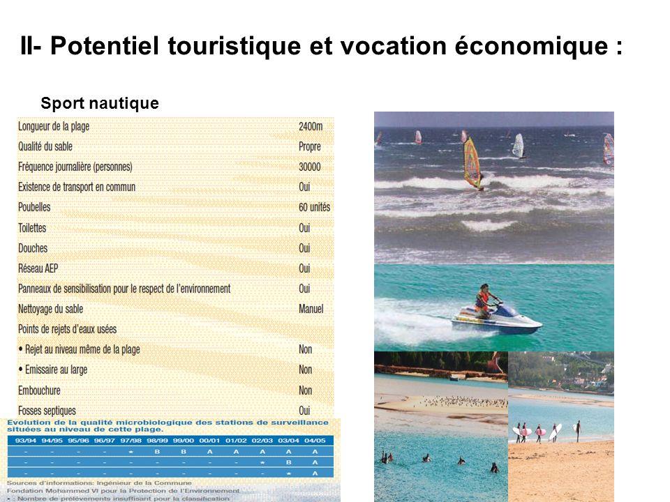 II- Potentiel touristique et vocation économique : Sport nautique