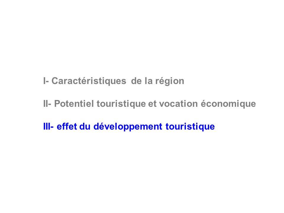I- Caractéristiques de la région II- Potentiel touristique et vocation économique III- effet du développement touristique