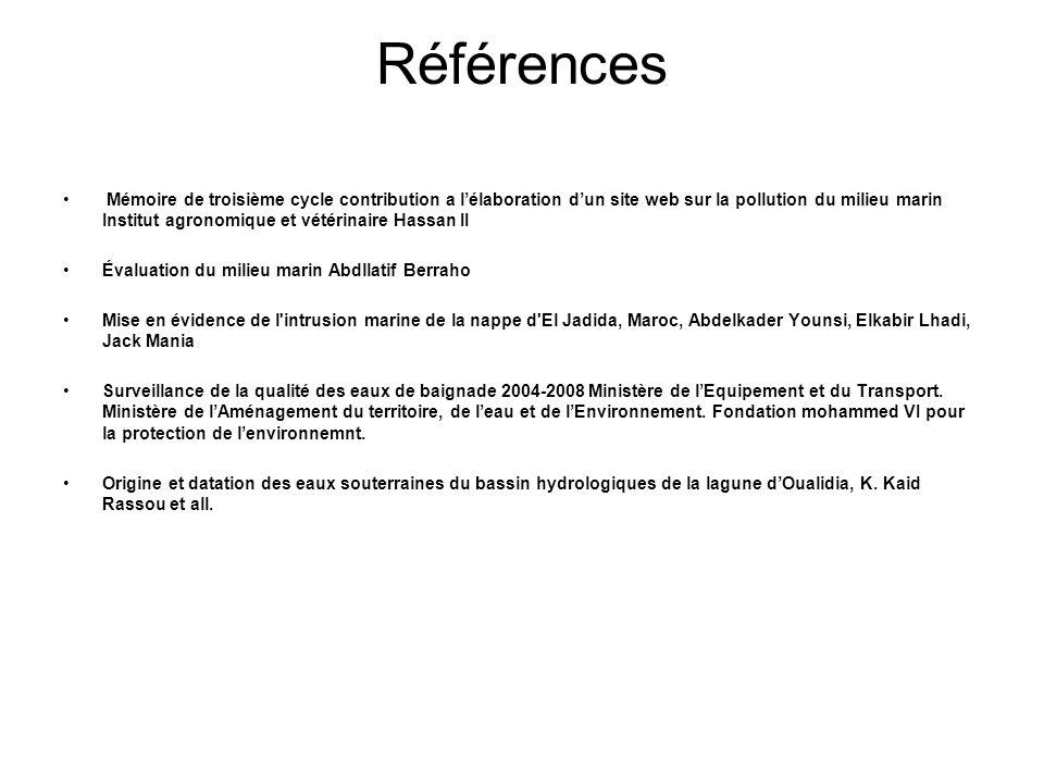 Références Mémoire de troisième cycle contribution a lélaboration dun site web sur la pollution du milieu marin Institut agronomique et vétérinaire Ha