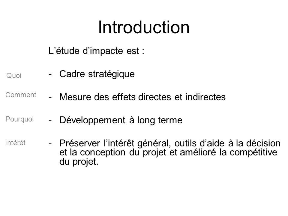 Introduction Létude dimpacte est : -Cadre stratégique -Mesure des effets directes et indirectes -Développement à long terme -Préserver lintérêt généra
