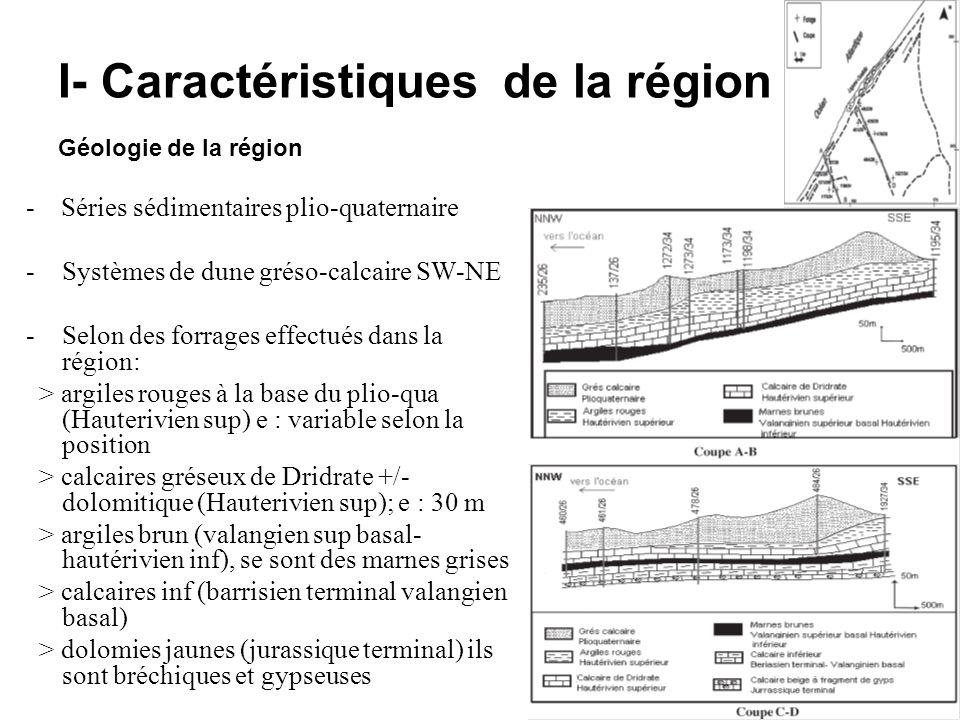 I- Caractéristiques de la région : Aquifère 1 : - Le plus exploité - Nappe libre a piézométrie monotone - Ecoulement SE-NW Aquifère 2 : celui de Dridrate -Le plus productif mais le moins exploité Ce pendant cest deux aquifères sont en relation avec locéan et la lagune.