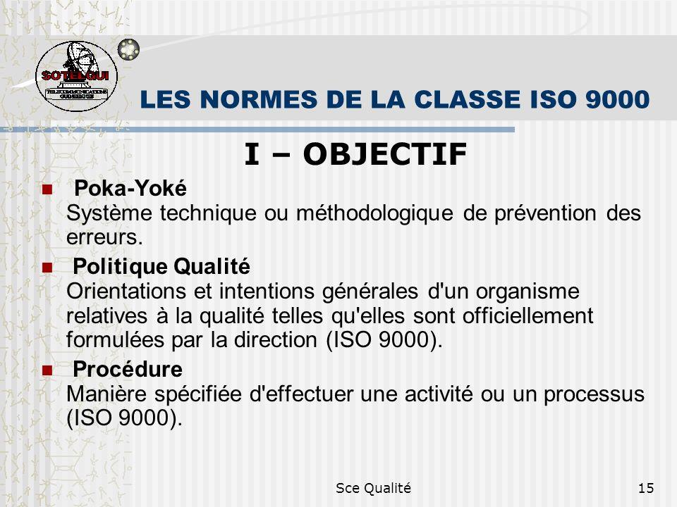 Sce Qualité15 LES NORMES DE LA CLASSE ISO 9000 I – OBJECTIF Poka-Yoké Système technique ou méthodologique de prévention des erreurs. Politique Qualité