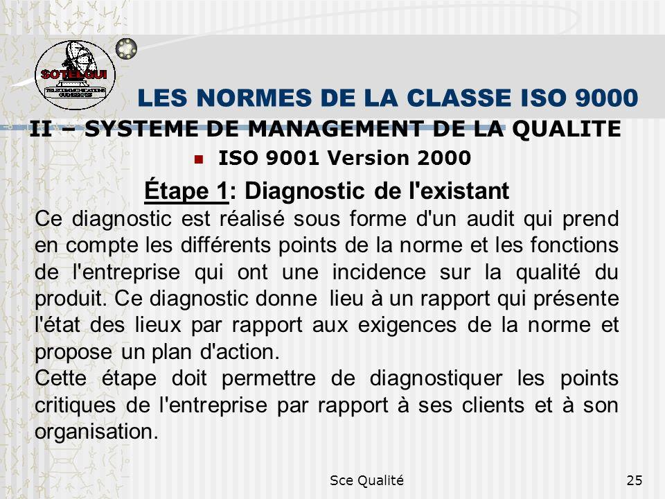 Sce Qualité25 LES NORMES DE LA CLASSE ISO 9000 II – SYSTEME DE MANAGEMENT DE LA QUALITE ISO 9001 Version 2000 Étape 1: Diagnostic de l existant Ce diagnostic est réalisé sous forme d un audit qui prend en compte les différents points de la norme et les fonctions de l entreprise qui ont une incidence sur la qualité du produit.
