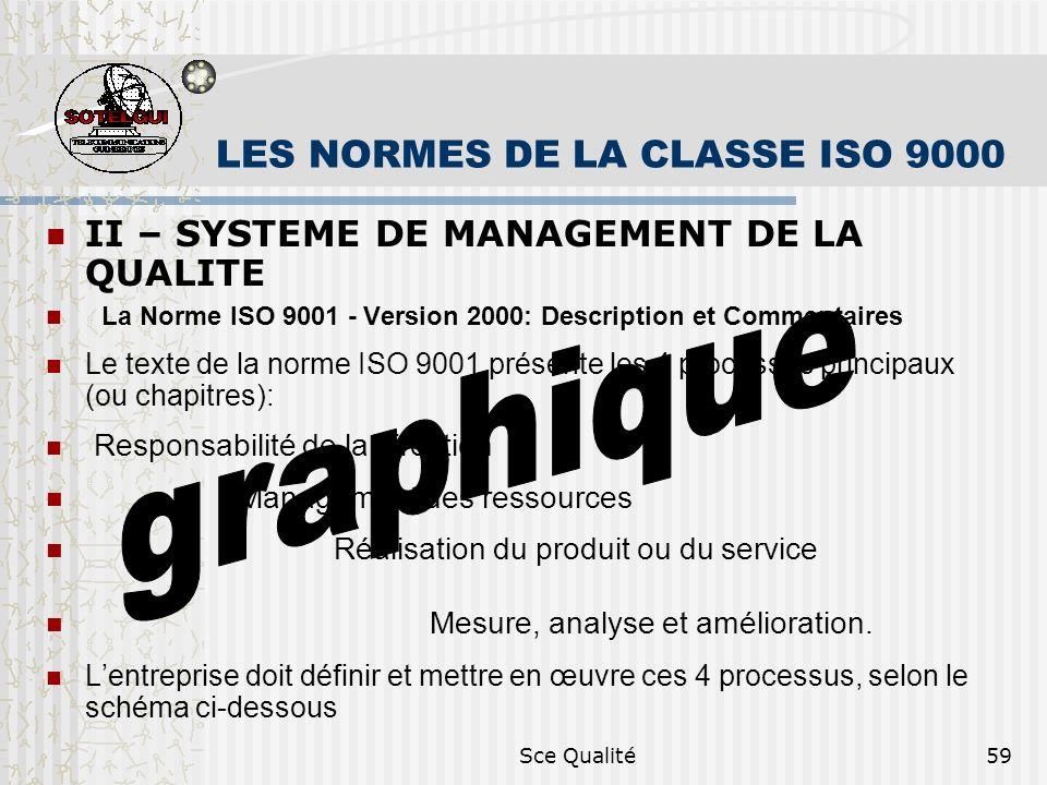 Sce Qualité59 LES NORMES DE LA CLASSE ISO 9000 II – SYSTEME DE MANAGEMENT DE LA QUALITE La Norme ISO 9001 - Version 2000: Description et Commentaires