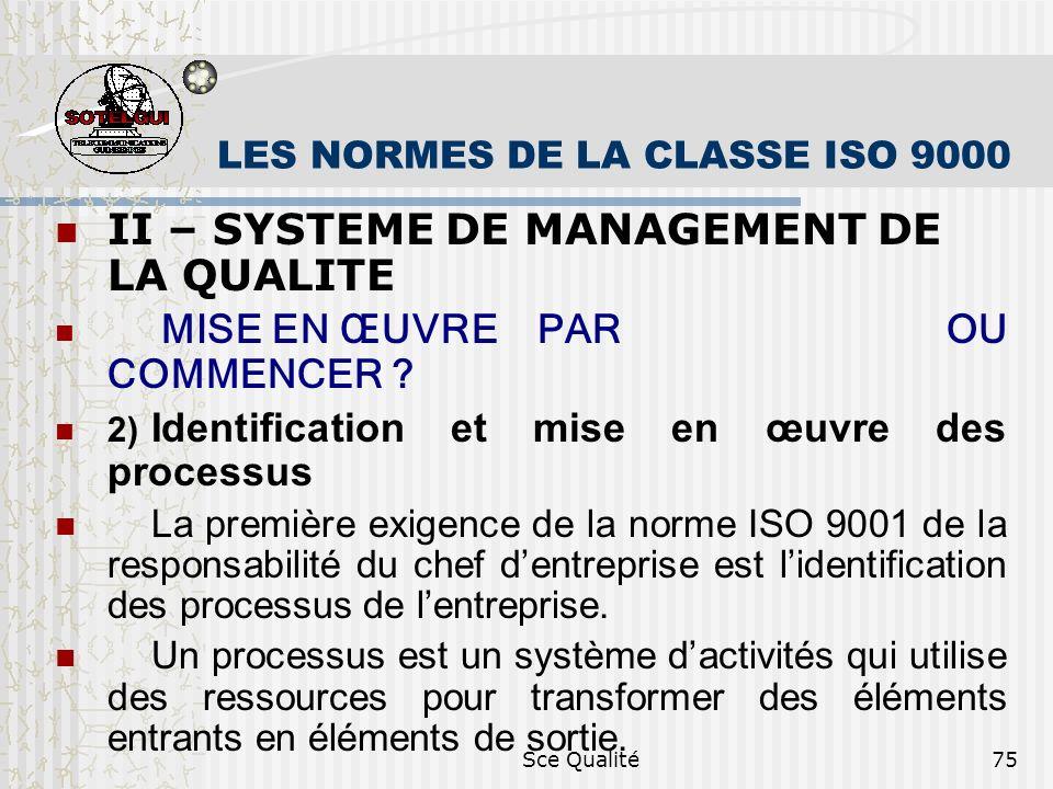 Sce Qualité75 LES NORMES DE LA CLASSE ISO 9000 II – SYSTEME DE MANAGEMENT DE LA QUALITE MISE EN ŒUVRE PAR OU COMMENCER ? 2) Identification et mise en