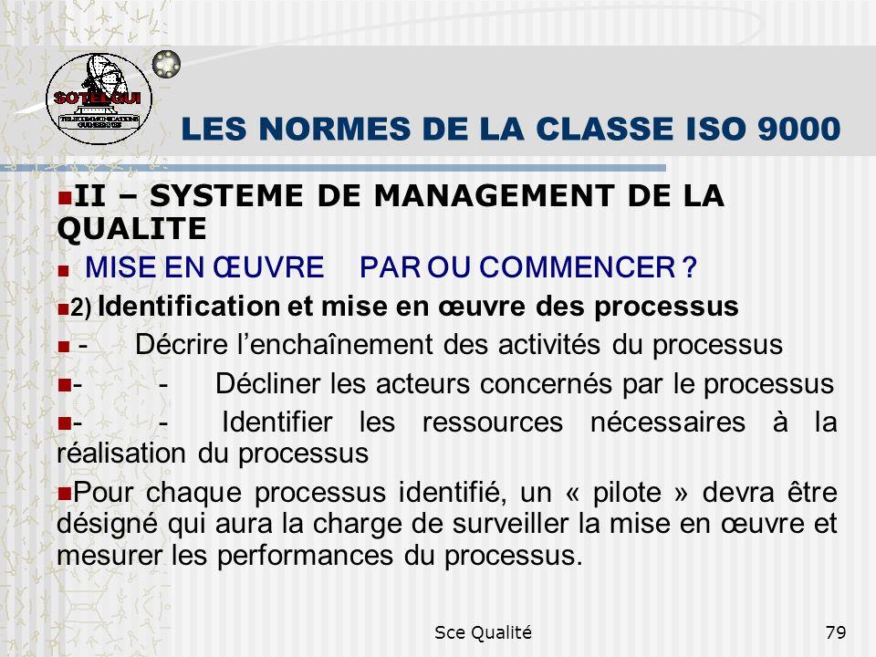 Sce Qualité79 LES NORMES DE LA CLASSE ISO 9000 II – SYSTEME DE MANAGEMENT DE LA QUALITE MISE EN ŒUVRE PAR OU COMMENCER ? 2) Identification et mise en