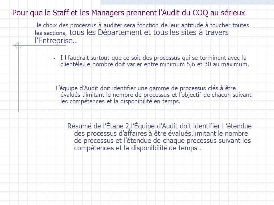 Résumé de létape 1: - Sélection de 3 membres de léquipe dAudit qui comprendra le représentant de la division Finance Comptabilité. - II – Choix des pr