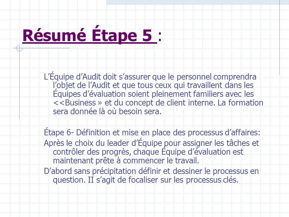 Étape 5 : Définition des besoins de formation et établissement du calendrier: : Une fois que la déclaration de mission a été acceptée et les Équipes d
