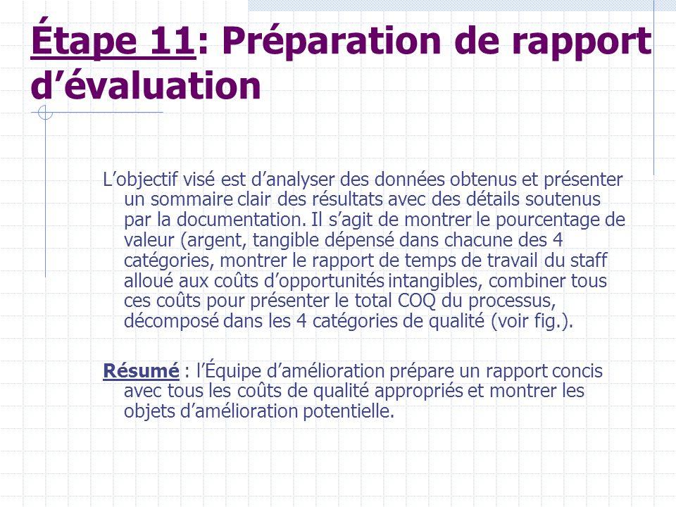 Pour chaque activité principale identifiée à létape 2 passer en revue la liste des causes identifiées par les Équipes dévaluation dans l Étape 8. Dema