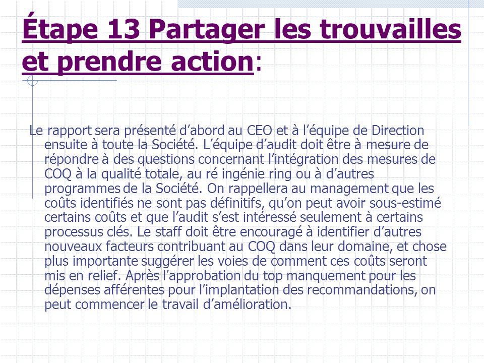 Étape 12 : Préparation du rapport daudit A la réception des différents rapports dévaluation chaque Membre de lÉquipe dAudit aura suffisamment de temps