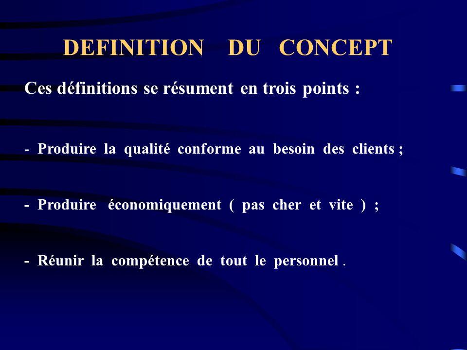 DEFINITION DU CONCEPT Ces définitions se résument en trois points : - Produire la qualité conforme au besoin des clients ; - Produire économiquement (