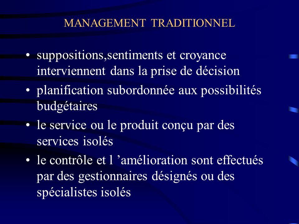 MANAGEMENT TRADITIONNEL suppositions,sentiments et croyance interviennent dans la prise de décision planification subordonnée aux possibilités budgéta