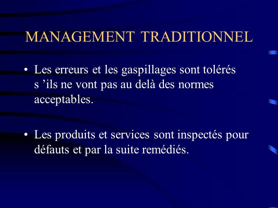 Les erreurs et les gaspillages sont tolérés s ils ne vont pas au delà des normes acceptables. Les produits et services sont inspectés pour défauts et