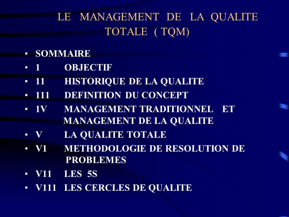 LE MANAGEMENT DE LA QUALITE TOTALE ( TQM) SOMMAIRE 1 OBJECTIF 11 HISTORIQUE DE LA QUALITE 111 DEFINITION DU CONCEPT 1V MANAGEMENT TRADITIONNEL ET MANA