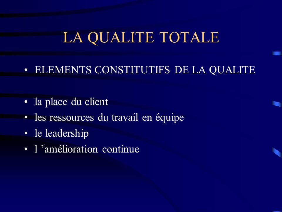 ELEMENTS CONSTITUTIFS DE LA QUALITE la place du client les ressources du travail en équipe le leadership l amélioration continue LA QUALITE TOTALE
