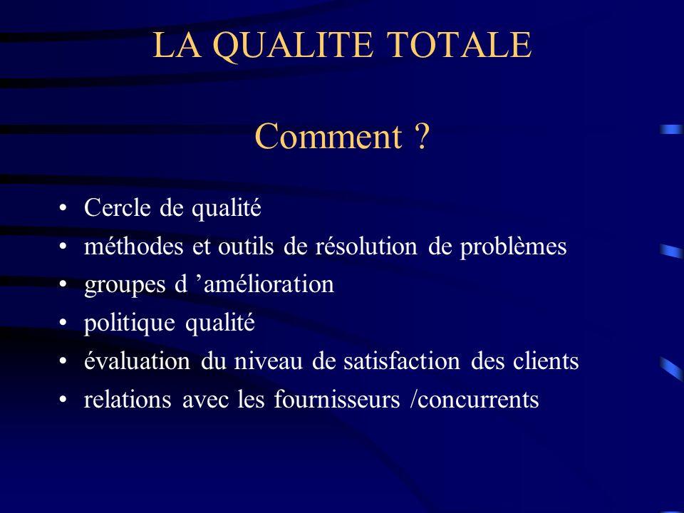 LA QUALITE TOTALE Comment ? Cercle de qualité méthodes et outils de résolution de problèmes groupes d amélioration politique qualité évaluation du niv