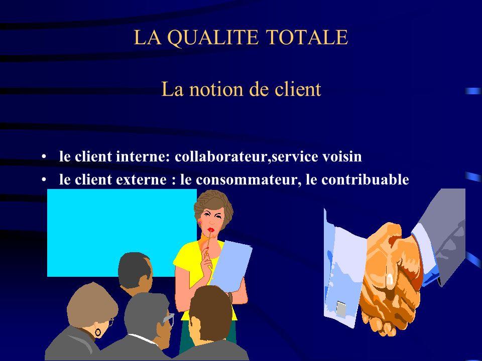 LA QUALITE TOTALE La notion de client le client interne: collaborateur,service voisin le client externe : le consommateur, le contribuable