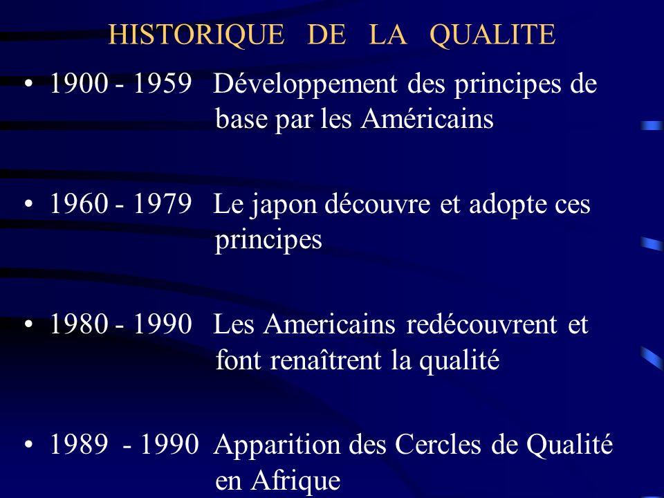 HISTORIQUE DE LA QUALITE 1900 - 1959 Développement des principes de base par les Américains 1960 - 1979 Le japon découvre et adopte ces principes 1980