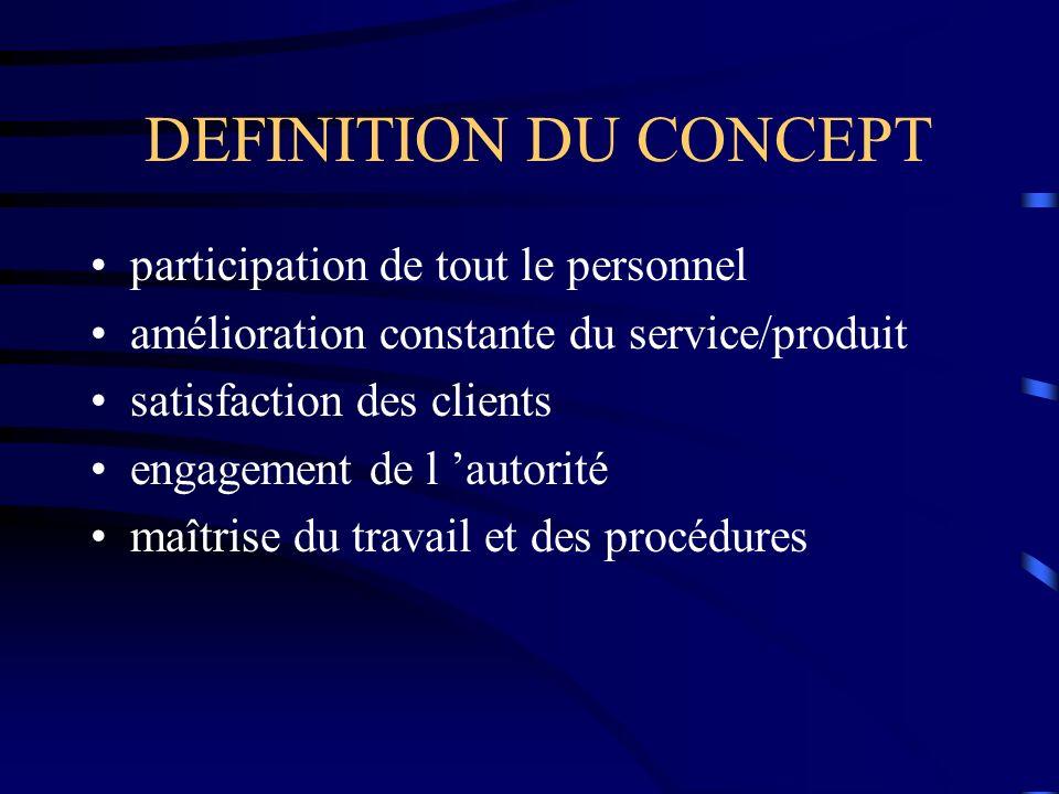 DEFINITION DU CONCEPT « Le management de la qualité totale est une philosophie qui consiste à faire participer tout le personnel de manière à constamment maîtriser et améliorer l accomplissement du travail dans le but de satisfaire aux attentes des clients en matière de qualité et occasionner l engagement de l autorité.
