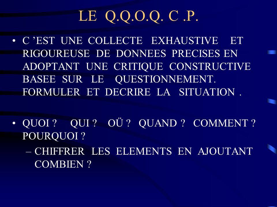 LE Q.Q.O.Q. C.P. C EST UNE COLLECTE EXHAUSTIVE ET RIGOUREUSE DE DONNEES PRECISES EN ADOPTANT UNE CRITIQUE CONSTRUCTIVE BASEE SUR LE QUESTIONNEMENT. FO