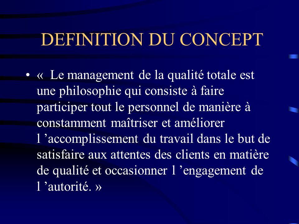 DEFINITION DU CONCEPT « Le management de la qualité totale est une philosophie qui consiste à faire participer tout le personnel de manière à constamm