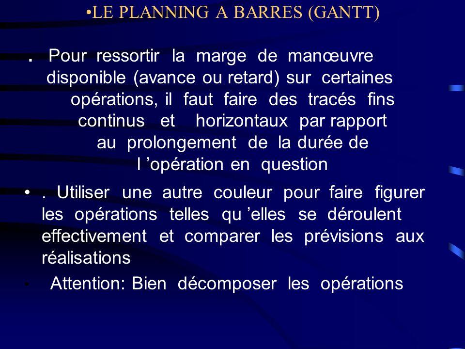 LE PLANNING A BARRES (GANTT). Pour ressortir la marge de manœuvre disponible (avance ou retard) sur certaines opérations, il faut faire des tracés fin