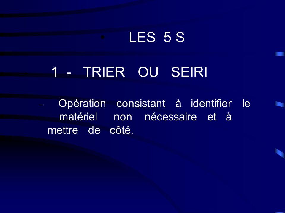 LES 5 S 1 - TRIER OU SEIRI – Opération consistant à identifier le matériel non nécessaire et à mettre de côté.