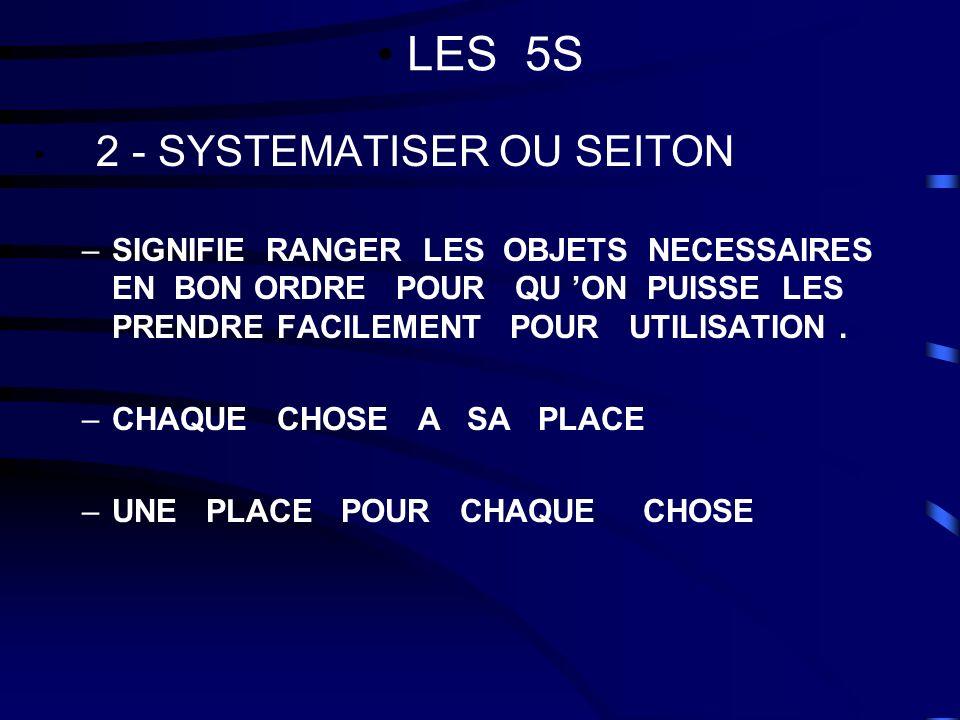 LES 5S 2 - SYSTEMATISER OU SEITON –SIGNIFIE RANGER LES OBJETS NECESSAIRES EN BON ORDRE POUR QU ON PUISSE LES PRENDRE FACILEMENT POUR UTILISATION. –CHA