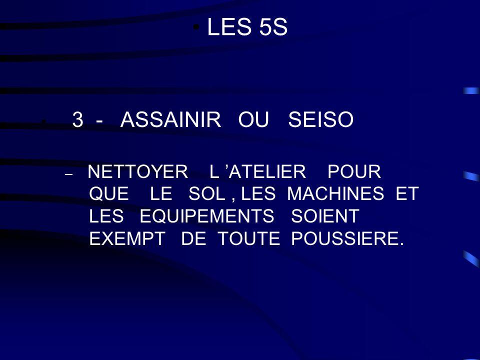 LES 5S 3 - ASSAINIR OU SEISO – NETTOYER L ATELIER POUR QUE LE SOL, LES MACHINES ET LES EQUIPEMENTS SOIENT EXEMPT DE TOUTE POUSSIERE.