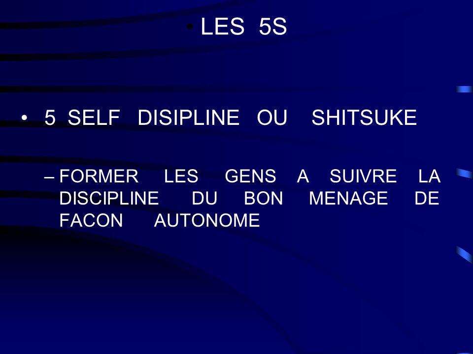 LES 5S 5 SELF DISIPLINE OU SHITSUKE –FORMER LES GENS A SUIVRE LA DISCIPLINE DU BON MENAGE DE FACON AUTONOME